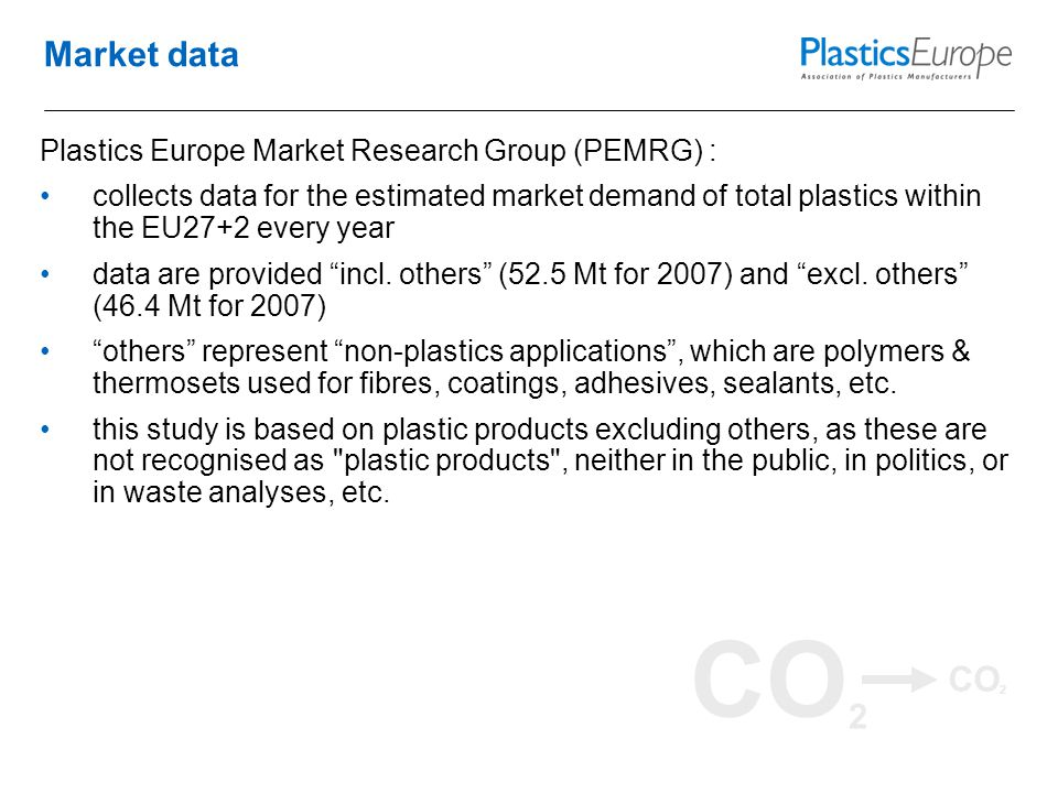 CO 2 Market data Plastics Europe Market Research Group (PEMRG) : collects data for the estimated market demand of total plastics within the EU27+2 every year data are provided incl.
