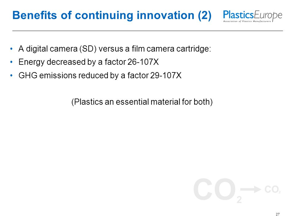 CO 2 Benefits of continuing innovation (2) A digital camera (SD) versus a film camera cartridge: Energy decreased by a factor 26-107X GHG emissions reduced by a factor 29-107X (Plastics an essential material for both) 27