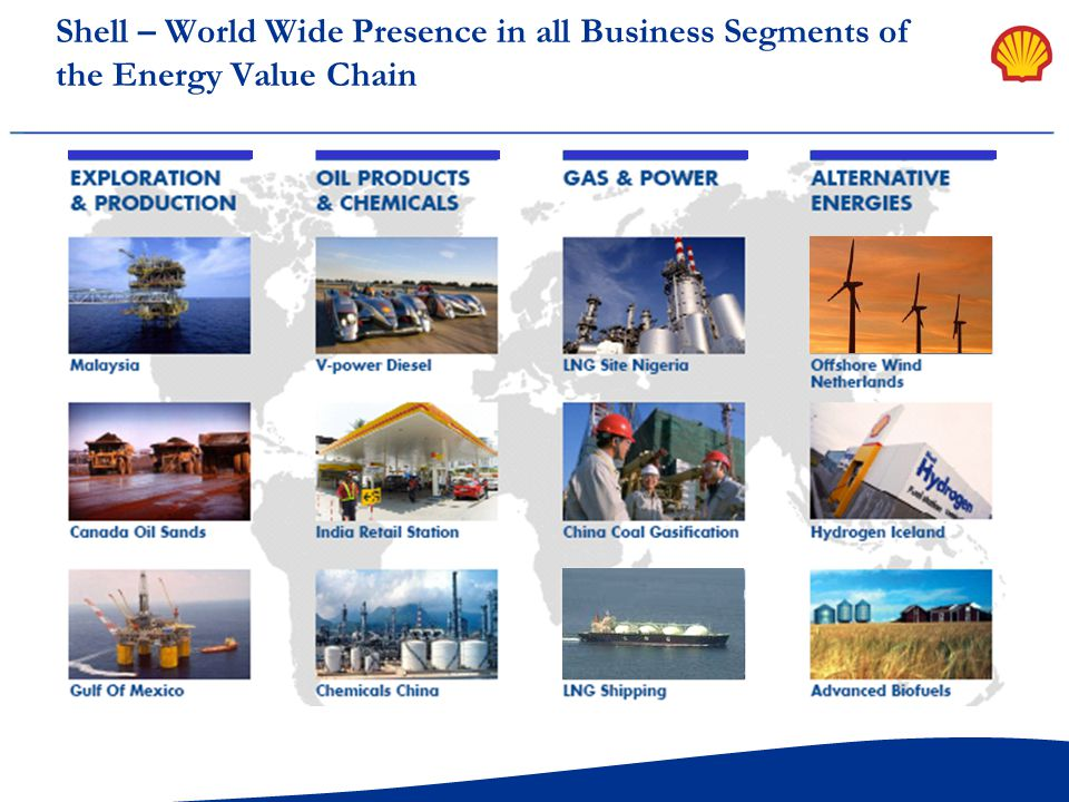 Shell – World Wide Presence in all Business Segments of the Energy Value Chain