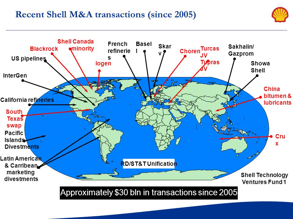 Recent Shell M&A transactions (since 2005) Sakhalin/ Gazprom Latin American & Carribean marketing divestments InterGen Cru x Showa Shell Blackrock She