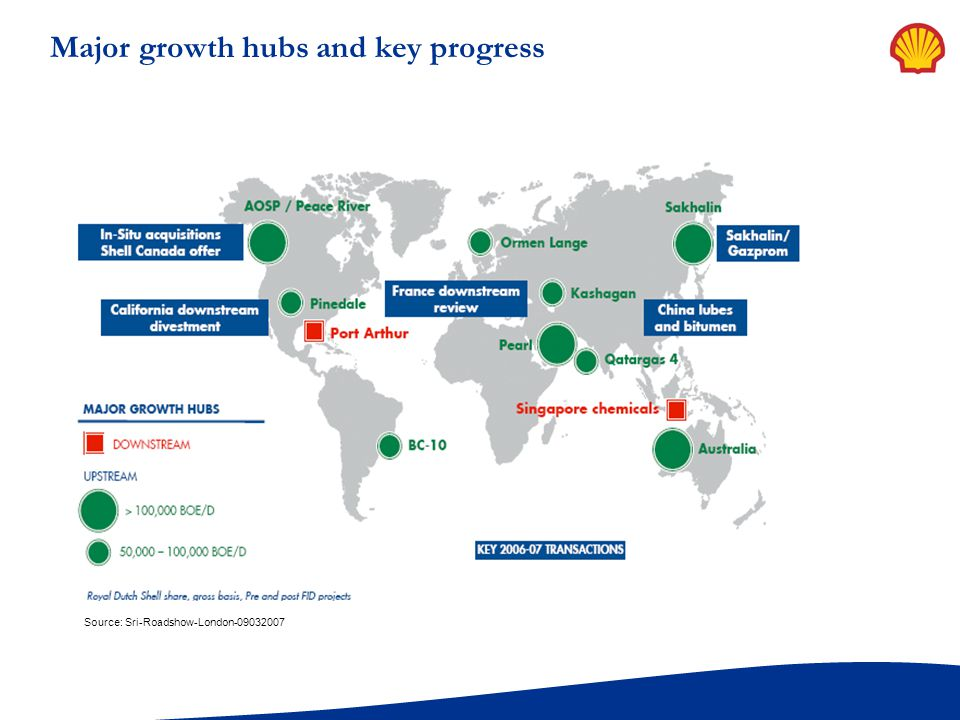 Major growth hubs and key progress Source: Sri-Roadshow-London-09032007