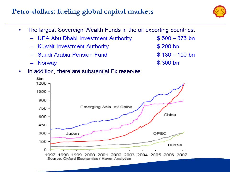 Petro-dollars: fueling global capital markets The largest Sovereign Wealth Funds in the oil exporting countries: –UEA Abu Dhabi Investment Authority$