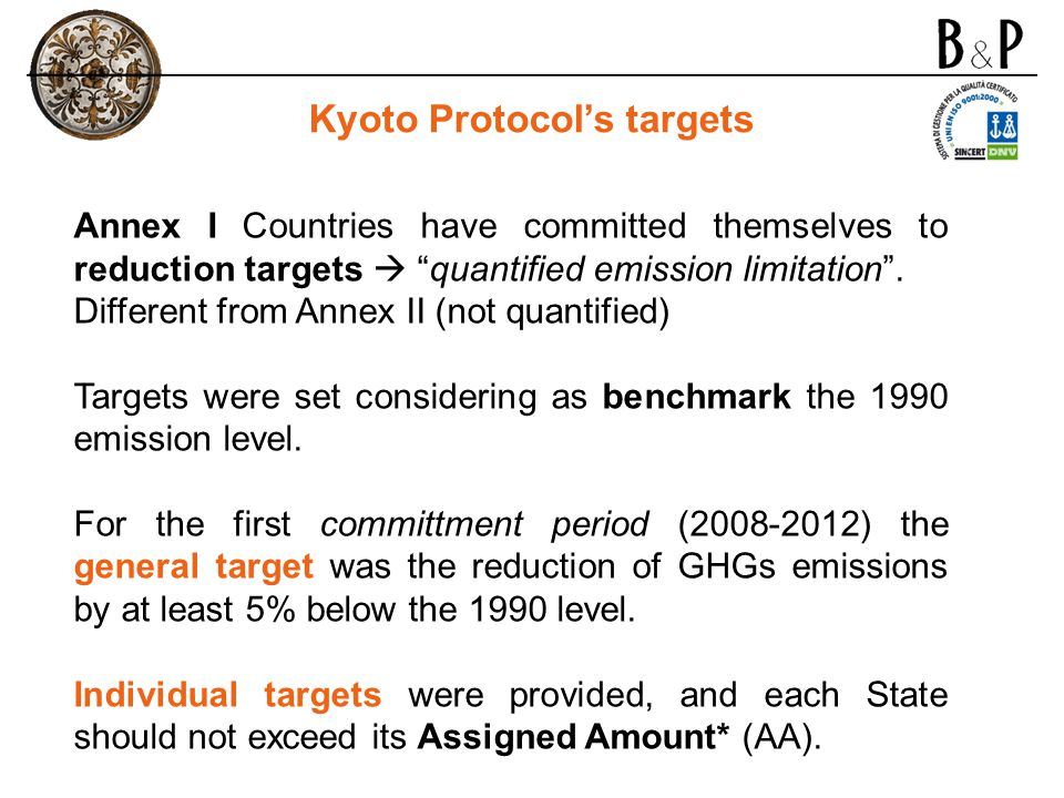 "Kyoto Protocol's targets Annex I Countries have committed themselves to reduction targets  ""quantified emission limitation"". Different from Annex II"