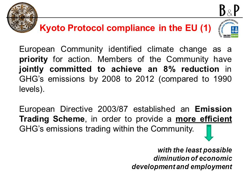 Kyoto Protocol compliance in the EU (1) European Community identified climate change as a priority for action. Members of the Community have jointly c