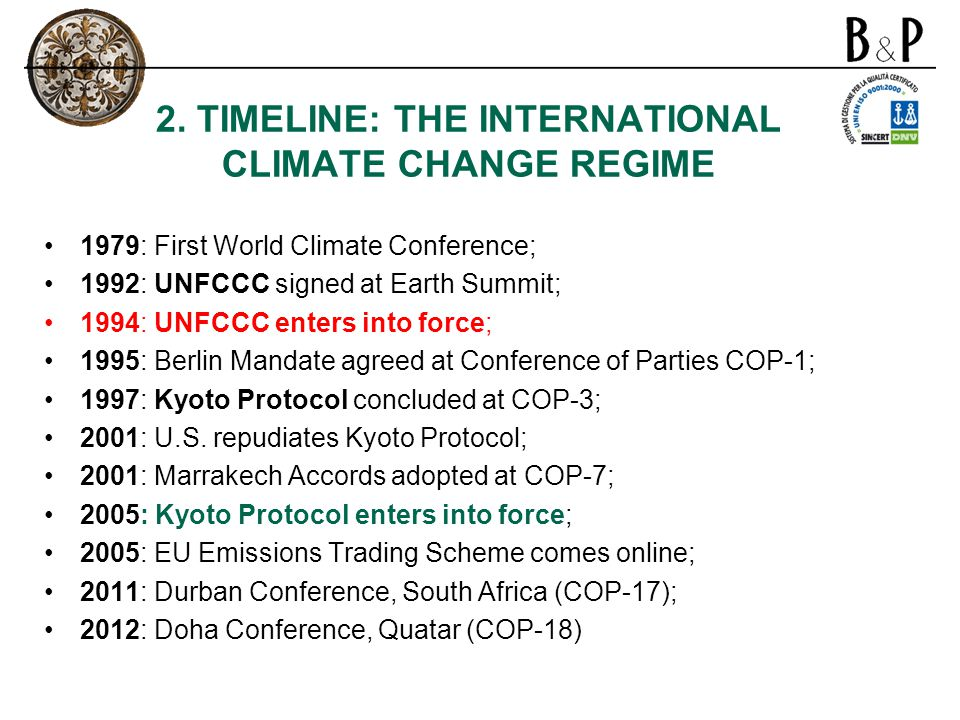 2. TIMELINE: THE INTERNATIONAL CLIMATE CHANGE REGIME 1979: First World Climate Conference; 1992: UNFCCC signed at Earth Summit; 1994: UNFCCC enters in