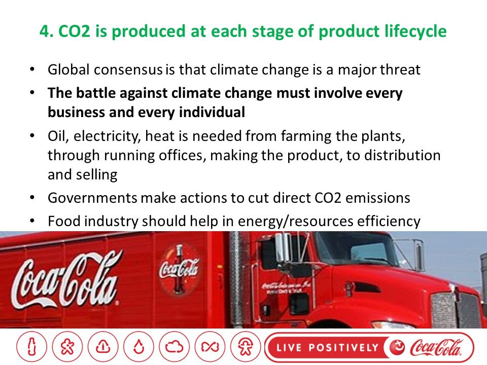 4. CO2 is produced at each stage of product lifecycle Global consensus is that climate change is a major threat The battle against climate change must