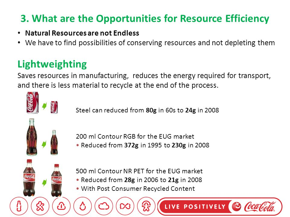 3. What are the Opportunities for Resource Efficiency Natural Resources are not Endless We have to find possibilities of conserving resources and not