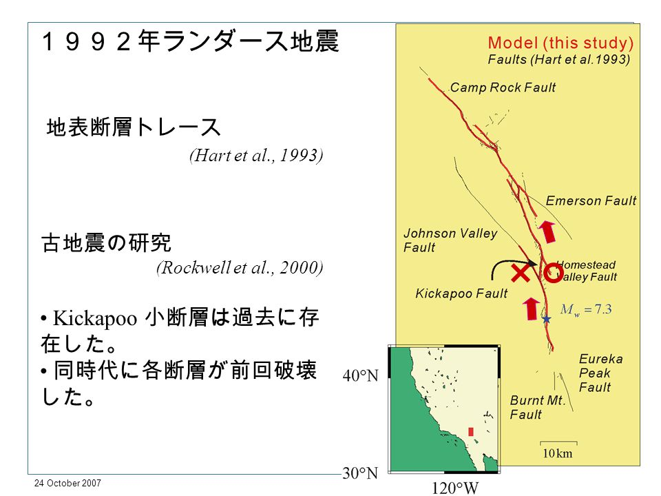 24 October 2007 > 12 地表断層トレース (Hart et al., 1993) 古地震の研究 (Rockwell et al., 2000) Kickapoo 小断層は過去に存 在した。 同時代に各断層が前回破壊 した。 1992年ランダース地震
