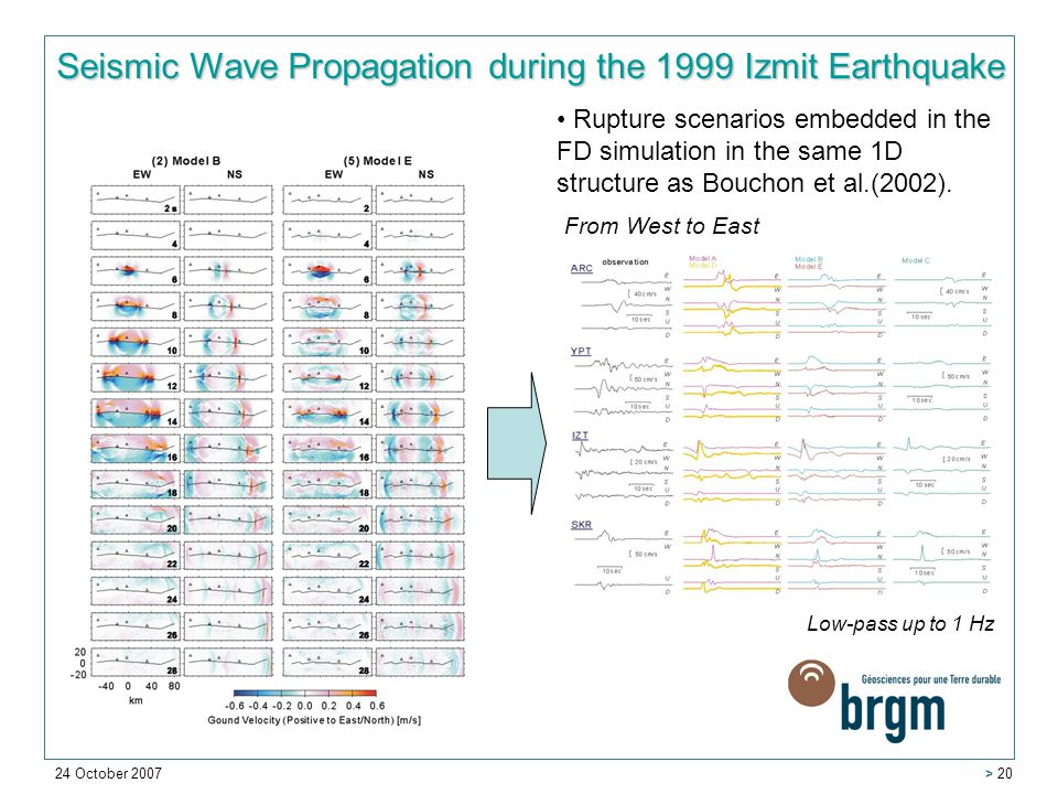 24 October 2007 > 20 Seismic Wave Propagation during the 1999 Izmit Earthquake Rupture scenarios embedded in the FD simulation in the same 1D structure as Bouchon et al.(2002).