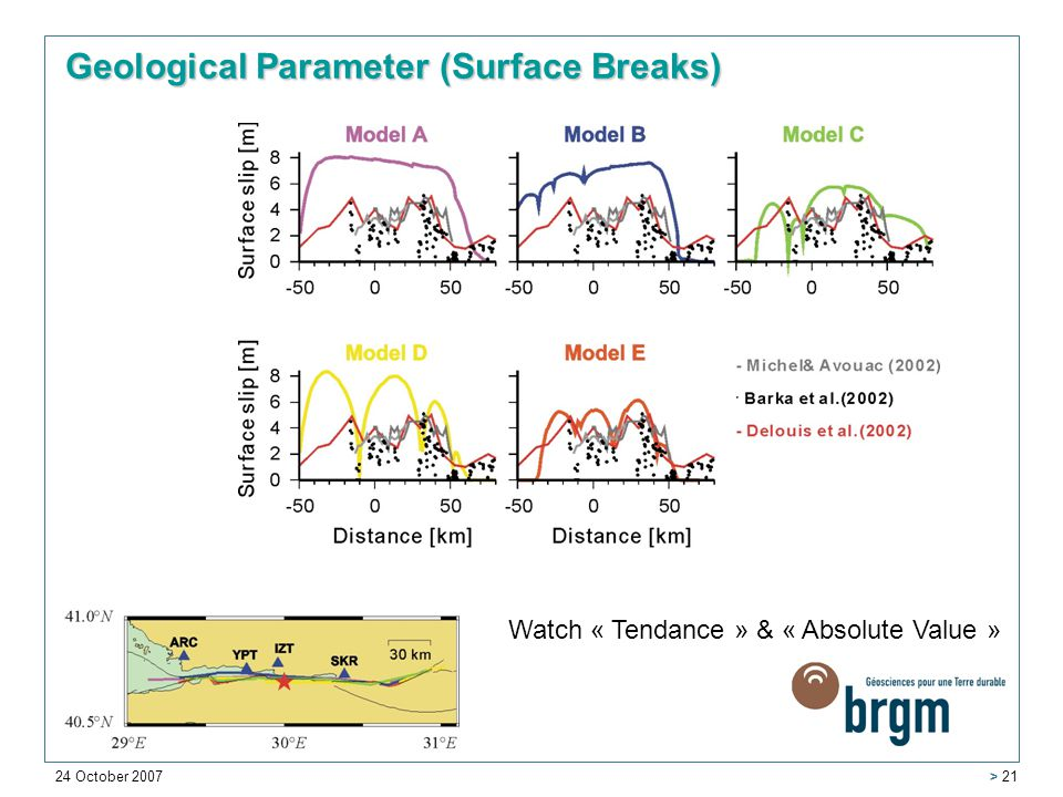 24 October 2007 > 21 Geological Parameter (Surface Breaks) Watch « Tendance » & « Absolute Value »