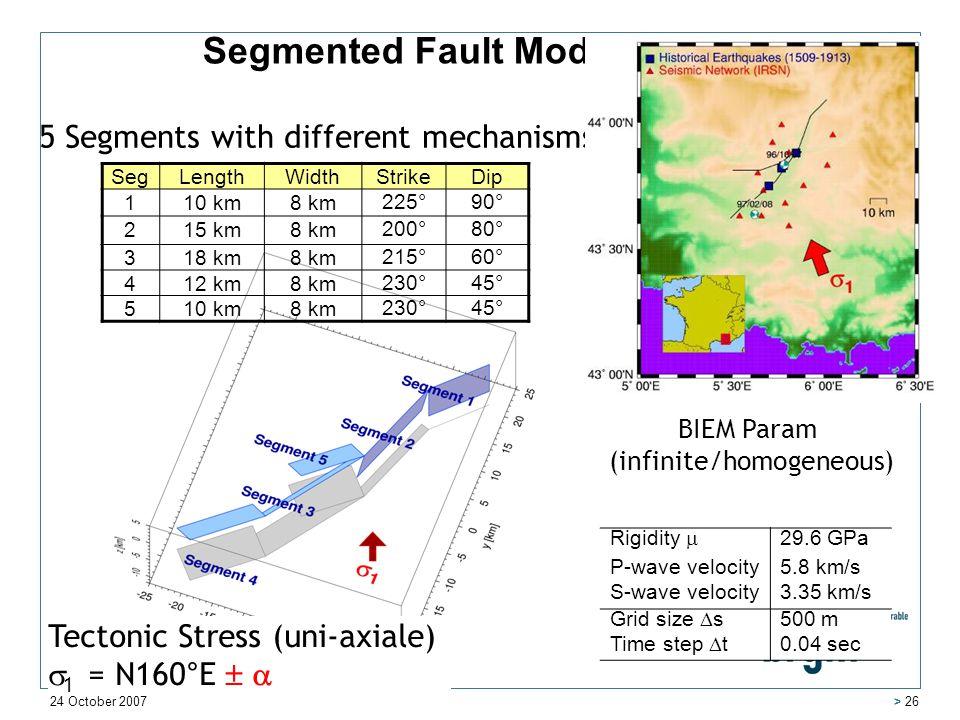 24 October 2007 > 26 Segmented Fault Model 5 Segments with different mechanisms SegLengthWidthStrikeDip 110 km8 km225°90° 215 km8 km200°80° 318 km8 km215°60° 412 km8 km230°45° 510 km8 km230°45° Tectonic Stress (uni-axiale)  1 = N160°E   Rigidity  29.6 GPa P-wave velocity5.8 km/s S-wave velocity3.35 km/s Grid size  s 500 m Time step  t 0.04 sec BIEM Param (infinite/homogeneous)