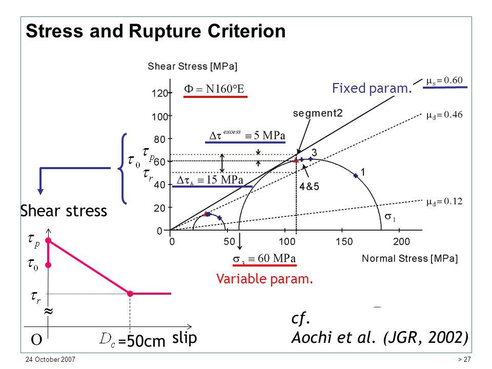 24 October 2007 > 27 Stress and Rupture Criterion Fixed param. Variable param. O  slip Shear stress =50cm cf. Aochi et al. (JGR, 2002)
