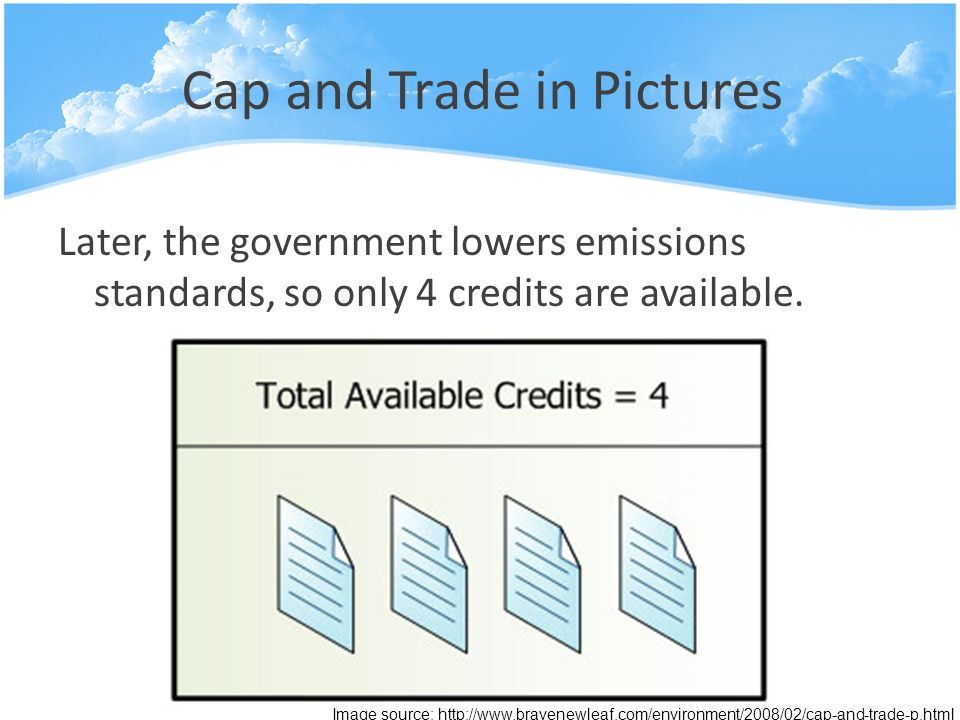 Cap and Trade in Pictures Later, the government lowers emissions standards, so only 4 credits are available.