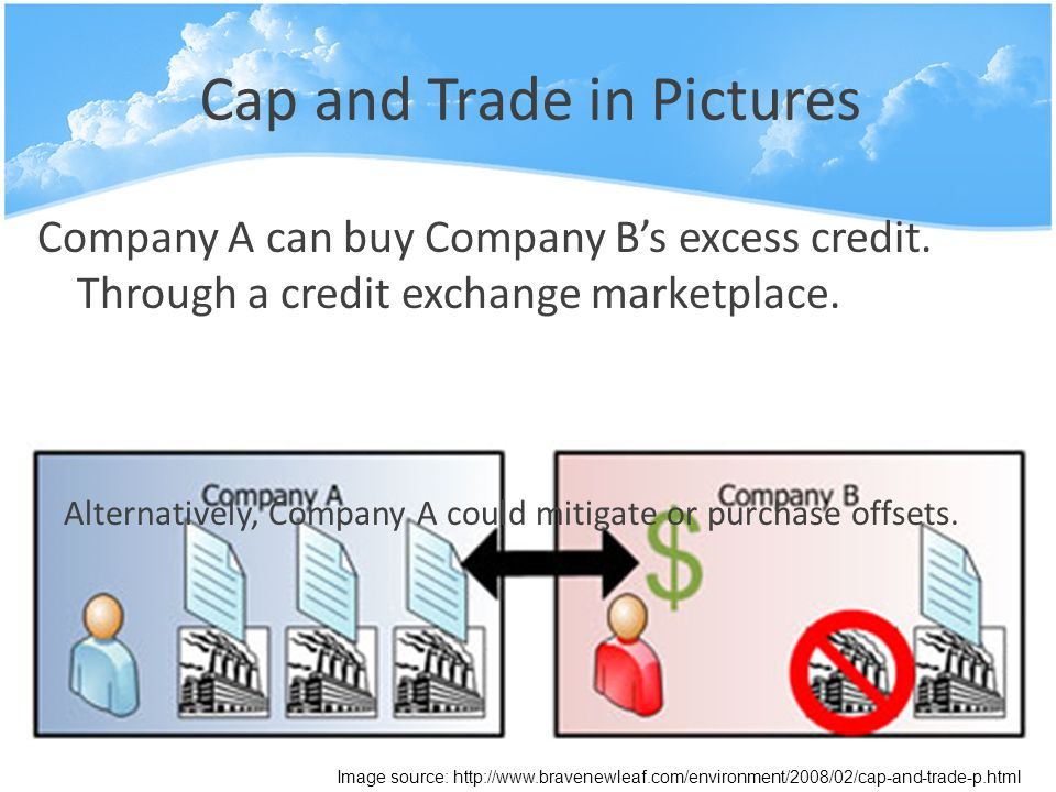 Cap and Trade in Pictures Company A can buy Company B's excess credit. Through a credit exchange marketplace. Image source: http://www.bravenewleaf.co