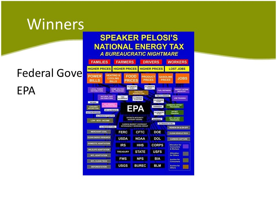 Winners Federal Government EPA