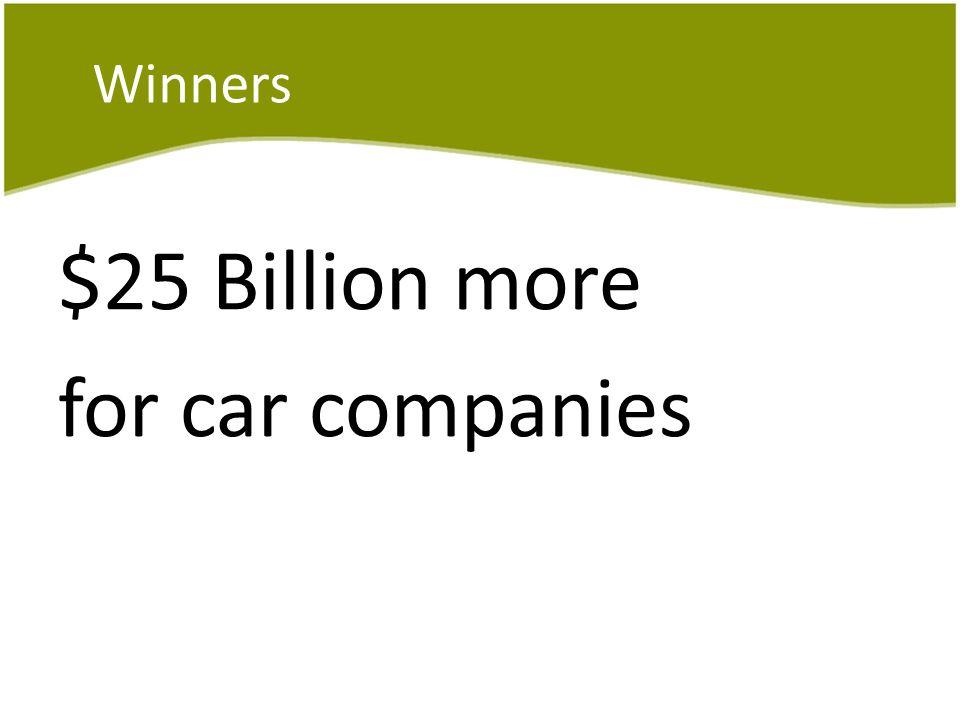Winners $25 Billion more for car companies
