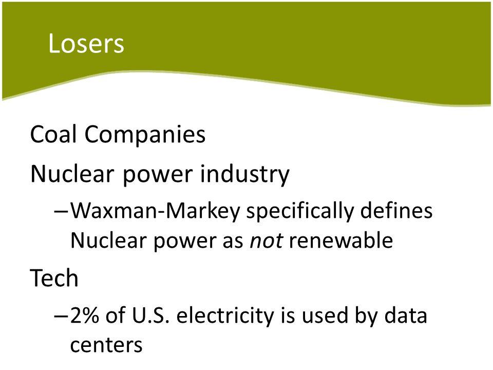 Coal Companies Nuclear power industry – Waxman-Markey specifically defines Nuclear power as not renewable Tech – 2% of U.S.
