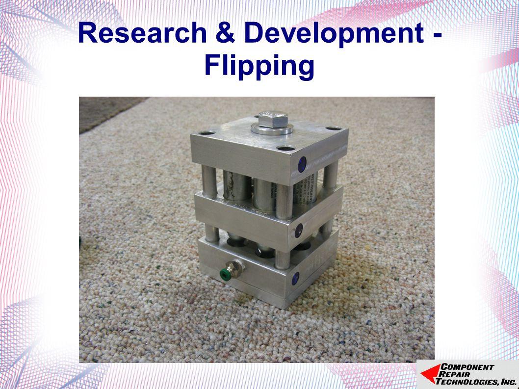 Research & Development - Flipping