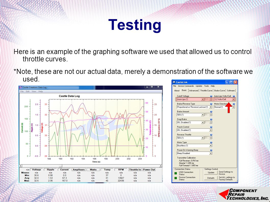 Testing Here is an example of the graphing software we used that allowed us to control throttle curves.