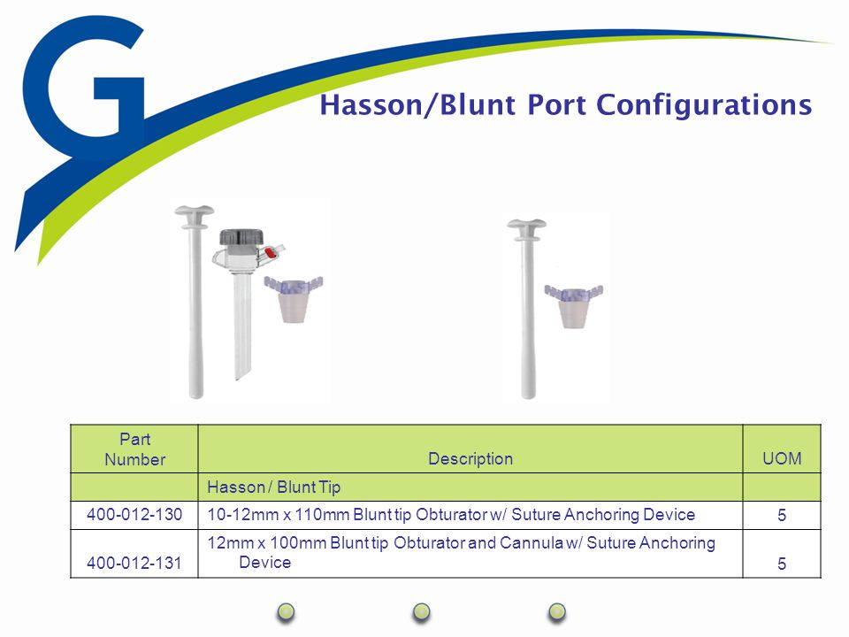 Hasson/Blunt Port Configurations Part NumberDescriptionUOM Hasson / Blunt Tip 400-012-130 10-12mm x 110mm Blunt tip Obturator w/ Suture Anchoring Devi