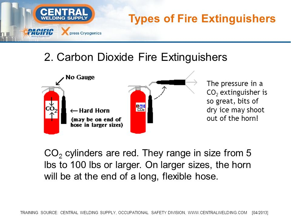 2. Carbon Dioxide Fire Extinguishers CO 2 cylinders are red.