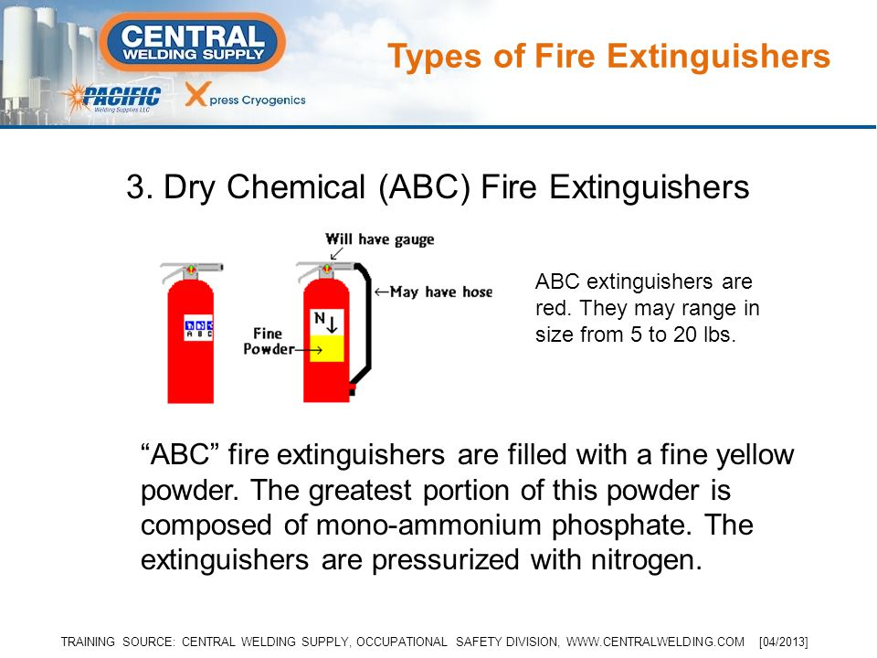 "3. Dry Chemical (ABC) Fire Extinguishers ""ABC"" fire extinguishers are filled with a fine yellow powder. The greatest portion of this powder is compose"