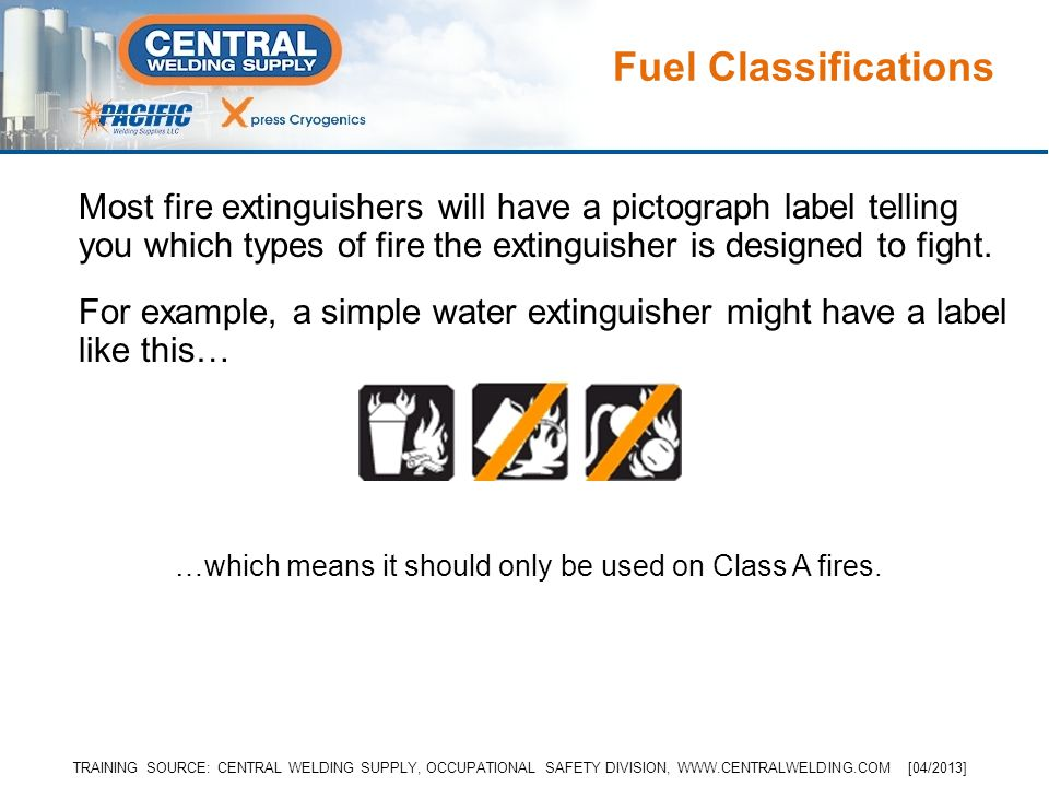 Most fire extinguishers will have a pictograph label telling you which types of fire the extinguisher is designed to fight. For example, a simple wate