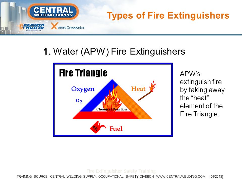 "1. 1. Water (APW) Fire Extinguishers APW's extinguish fire by taking away the ""heat"" element of the Fire Triangle. Fire Extinguisher Safety Training T"