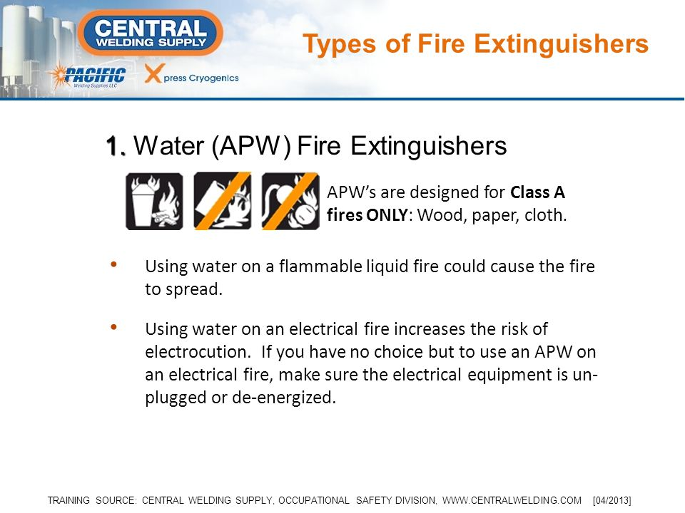 1. 1. Water (APW) Fire Extinguishers APW's are designed for Class A fires ONLY: Wood, paper, cloth. Using water on a flammable liquid fire could cause