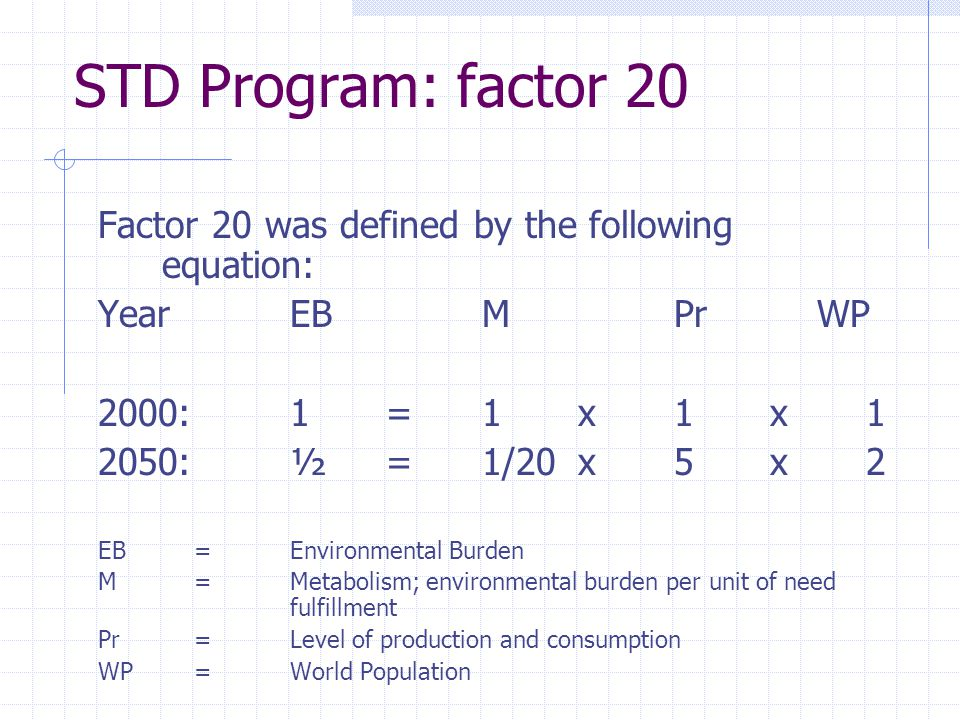 STD Program: factor 20 Factor 20 was defined by the following equation: YearEBMPr WP 2000: 1=1x1x1 2050:½=1/20x5x2 EB=Environmental Burden M=Metabolism; environmental burden per unit of need fulfillment Pr=Level of production and consumption WP=World Population