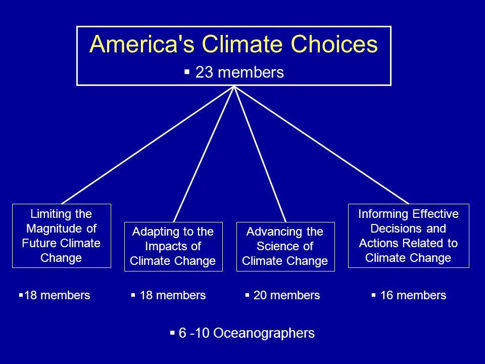 America s Climate Choices  23 members Adapting to the Impacts of Climate Change Limiting the Magnitude of Future Climate Change  18 members Advancing the Science of Climate Change  20 members Informing Effective Decisions and Actions Related to Climate Change  16 members  6 -10 Oceanographers