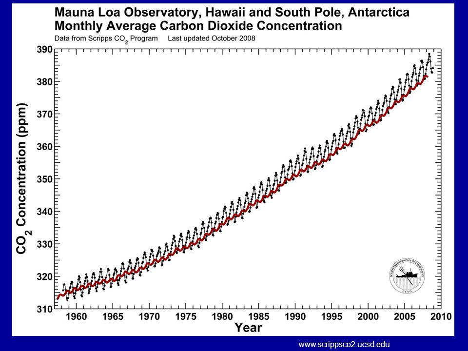 Global CO 2 Emission Estimates 1750 - 2005 CITE AS: Marland, G., T.A.