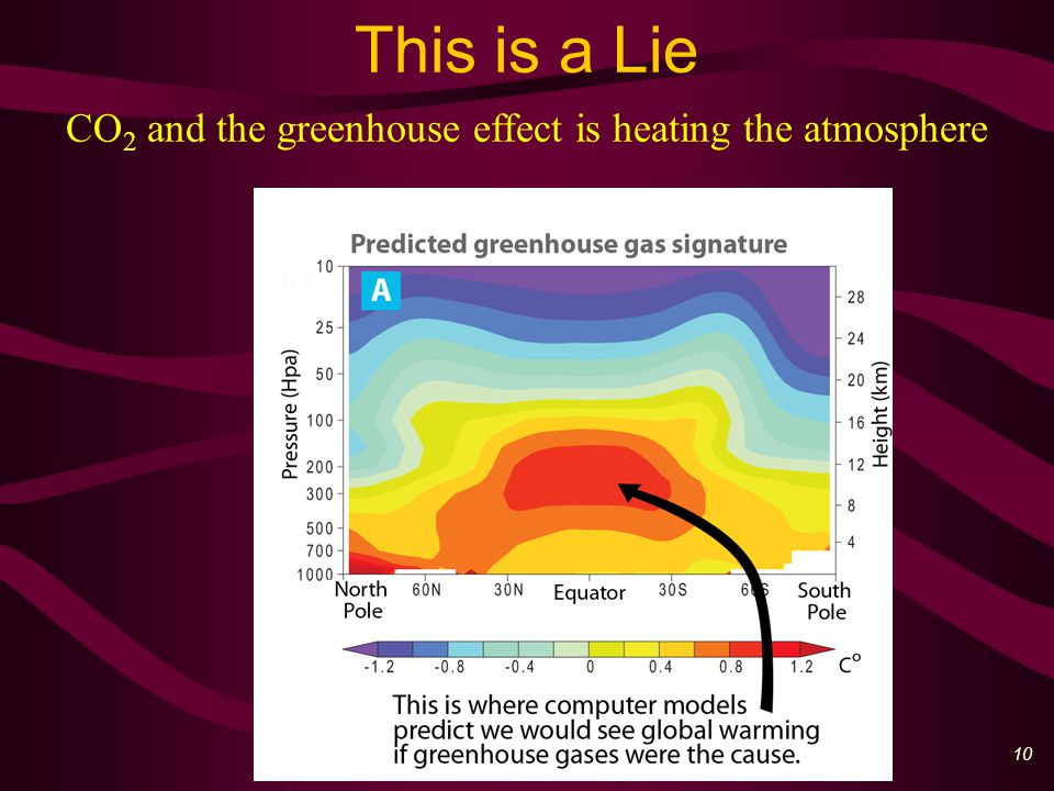 10 This is a Lie CO 2 and the greenhouse effect is heating the atmosphere