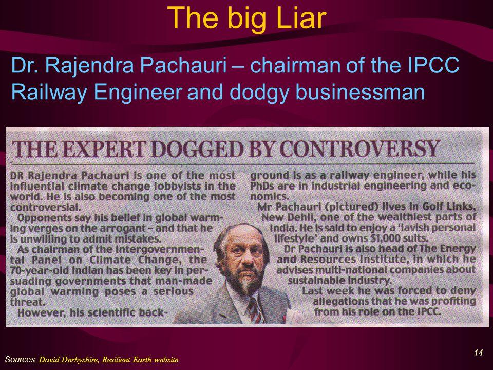 14 The big Liar Sources: David Derbyshire, Resilient Earth website Dr.