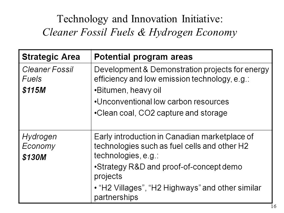 16 Technology and Innovation Initiative: Cleaner Fossil Fuels & Hydrogen Economy Strategic AreaPotential program areas Cleaner Fossil Fuels $115M Development & Demonstration projects for energy efficiency and low emission technology, e.g.: Bitumen, heavy oil Unconventional low carbon resources Clean coal, CO2 capture and storage Hydrogen Economy $130M Early introduction in Canadian marketplace of technologies such as fuel cells and other H2 technologies, e.g.: Strategy R&D and proof-of-concept demo projects H2 Villages , H2 Highways and other similar partnerships
