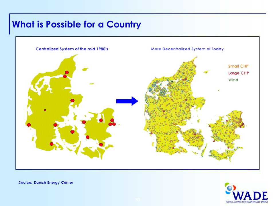 30 What is Possible for a Country Source: Danish Energy Center