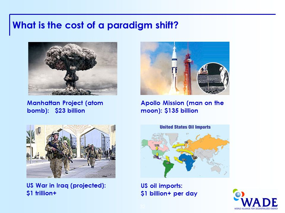 32 What is the cost of a paradigm shift.