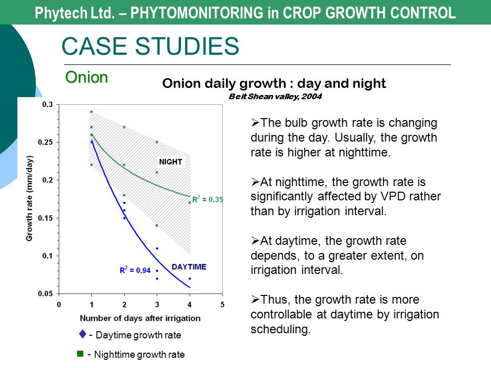Phytech Ltd. – PHYTOMONITORING in CROP GROWTH CONTROL CASE STUDIES Onion  - Daytime growth rate - Nighttime growth rate Onion daily growth : day and