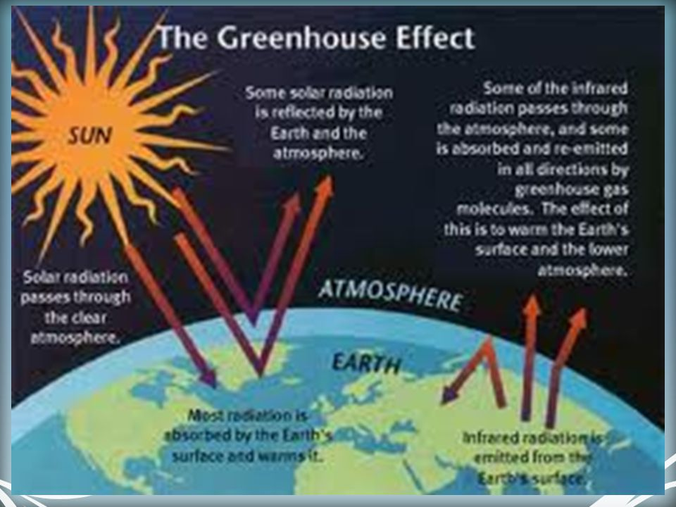 Greenhouse effect : One of the major causes of climate change The earth receives energy from the sun, which warms the earth's surface.