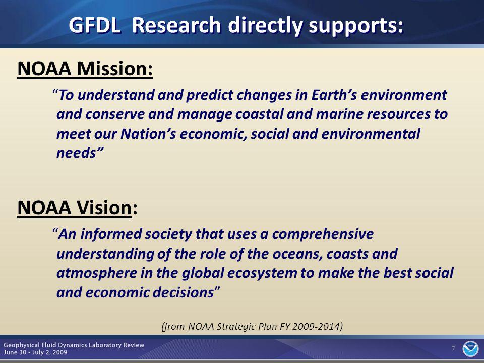18 Other partnerships, customers, productive collaborations and scientific citizenship in major programs NOAA (e.g., COM, CSD; NMFS) OAR (e.g., ESRL, PMEL) USGS, DoE (PCMDI, LBL, ARM), EPA, NASA (diff.