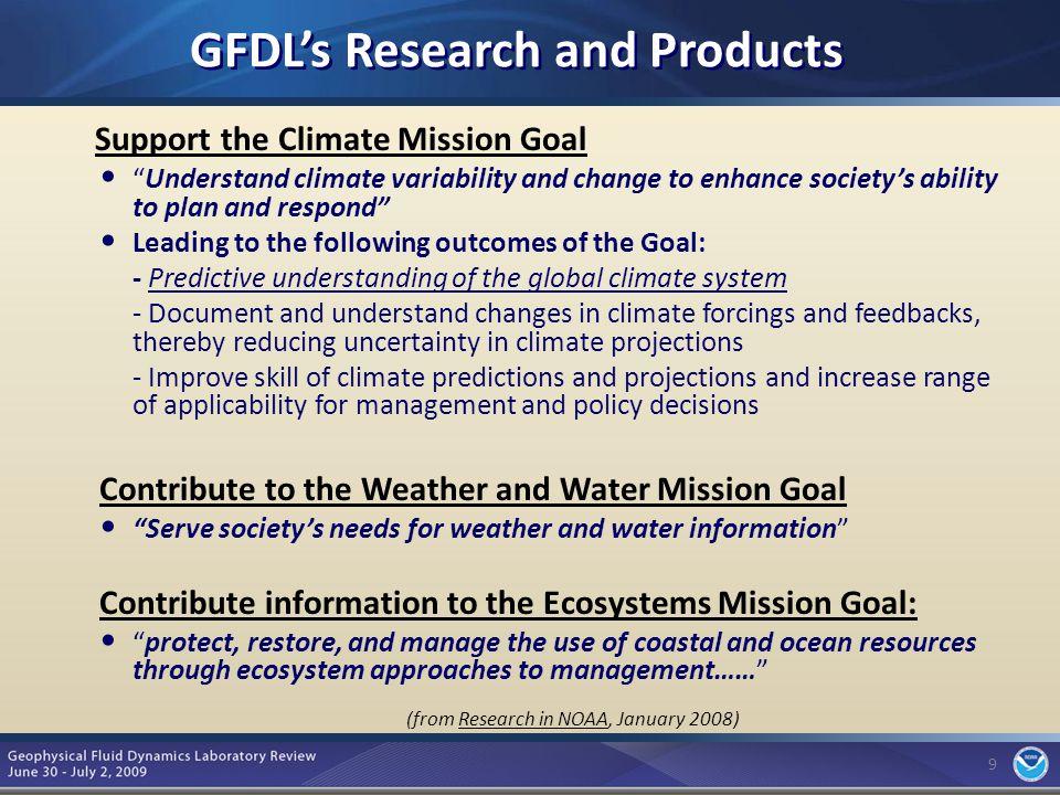 20 Geophysical Fluid Dynamics Laboratory Publications, FY99-FY08 20