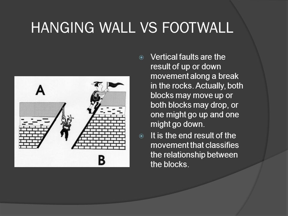 HANGING WALL VS FOOTWALL  Vertical faults are the result of up or down movement along a break in the rocks. Actually, both blocks may move up or both