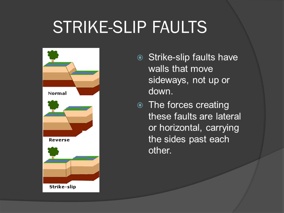 STRIKE-SLIP FAULTS  Strike-slip faults have walls that move sideways, not up or down.  The forces creating these faults are lateral or horizontal, c