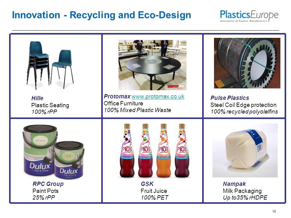 Innovation - Recycling and Eco-Design 18 Pulse Plastics Steel Coil Edge protection 100% recycled polyolelfins Nampak Milk Packaging Up to35% rHDPE Hille Plastic Seating 100% rPP GSK Fruit Juice 100% PET RPC Group Paint Pots 25% rPP Protomax www.protomax.co.ukwww.protomax.co.uk Office Furniture 100% Mixed Plastic Waste