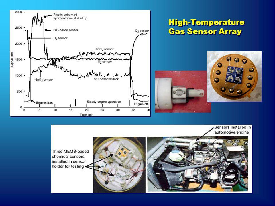 High-Temperature Gas Sensor Array
