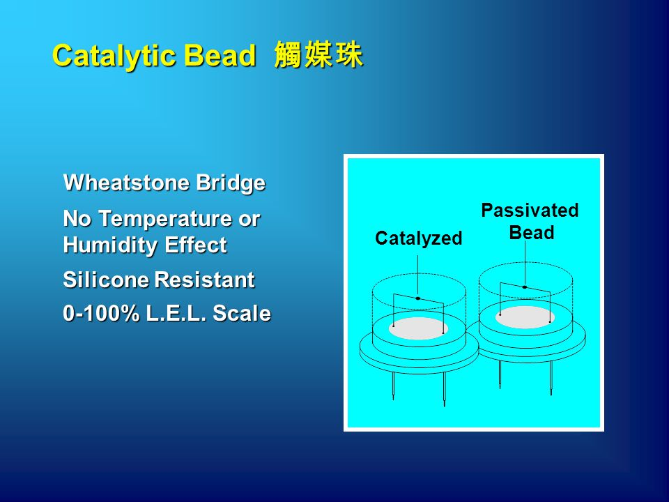 Catalytic Bead 觸媒珠 Wheatstone Bridge No Temperature or Humidity Effect Silicone Resistant 0-100% L.E.L.