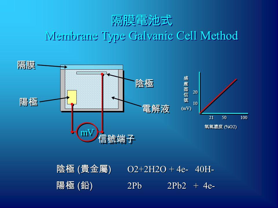 隔膜電池式 Membrane Type Galvanic Cell Method 隔膜電池式 Membrane Type Galvanic Cell Method mV 陽極 電解液 陰極 隔膜 信號端子 21 50 100 20 10 20 10 感應器信號感應器信號 感應器信號感應器信號 (mV) 氧氣濃度 (%O2) 陰極 ( 貴金屬 ) O2+2H2O + 4e- 40H- 陽極 ( 鉛 ) 2Pb2Pb2 + 4e-