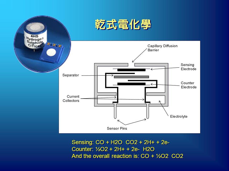 Sensing: CO + H2O CO2 + 2H+ + 2e- Counter: ½O2 + 2H+ + 2e- H2O And the overall reaction is: CO + ½O2 CO2 Sensing: CO + H2O CO2 + 2H+ + 2e- Counter: ½O2 + 2H+ + 2e- H2O And the overall reaction is: CO + ½O2 CO2