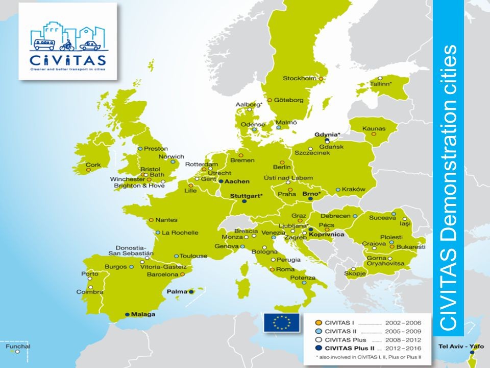 CIVITAS Demonstration cities