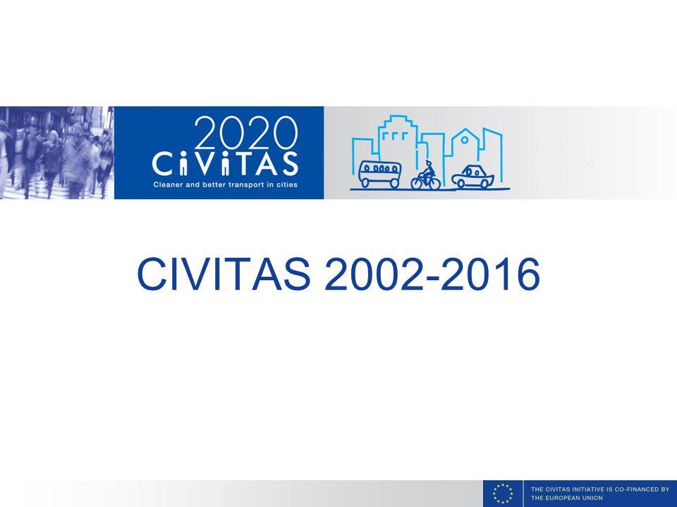 CIVITAS 2002-2016